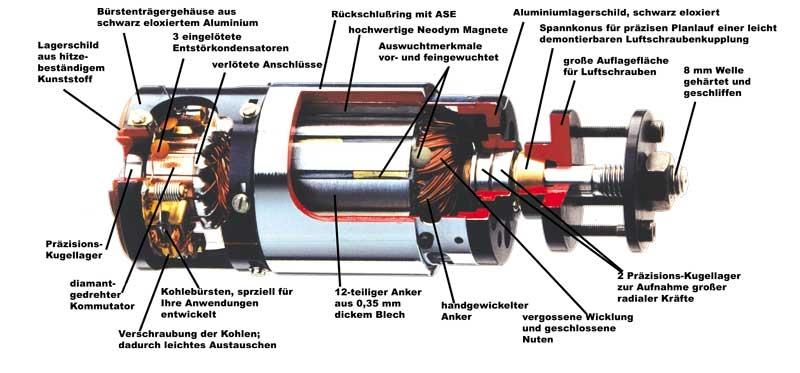 E Motor Plettenberg Bm 355 50